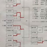 第33回松前杯争奪バレーボール大会 最終日