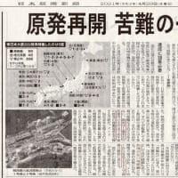 福井知事 再稼働へ 同意