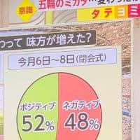 フジテレビがインチキグラフ!東京五輪についてネガティブ48%をポジティブ52%より大きく表示
