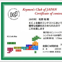 KCJ Top Band Contest 賞状 受領