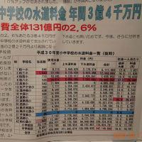 もう?千葉県柏市の水道はヴェオリアが入り込んでいます。【水道料金収納事務。】