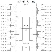 〔大会情報〕第41回 山口県中学校選抜新人大会