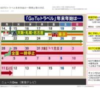 GOTOトラベル年末年始の一時停止について(4都市対応含む)
