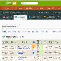 【21年5月度】M氏厩舎成績回顧