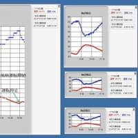 この夏 『水冷扇』で  換気と冷房を同時に解決 価格330,000円 (税別)