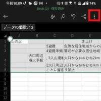 紙媒体のデータをスマホで取り込みExcelデータに変換できるよ!!