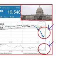 トランプ政権と米上院、経済対策費220兆円で合意!?