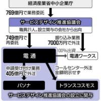 令和二年6/3(水) 国民精神とにんじん畑