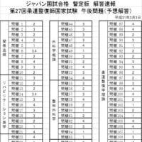 第27回柔道整復師国家試験 午後・解答一覧(暫定版)