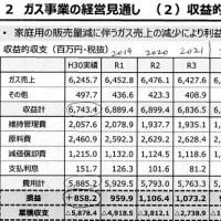 5/4金沢市ガス・電気譲渡説明会の問題点(1)