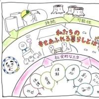 幸せ指標作りプロジェクトに参加しました。