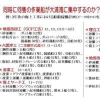 今日(24日・木)は辺野古・変更申請書に関する防衛省交渉 /// 大浦湾に100隻を超える作業船が出ることを認めた!
