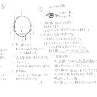 [イラスト]正面顔・描き方ver.0.2