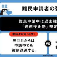 【まさに右も左もない】中国のウィグル・チベットなどでの少数民族弾圧に反対するなら、当然、今回の入管法改悪には反対すべき。難民を本国に強制送還して死なせてしまうなら、日本に人権を語る資格はなくなる。