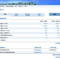 香港、旅行者増で小売りや宿泊分野が人材不足。