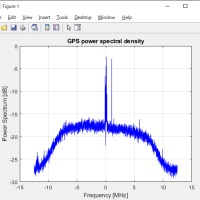 PocketSDRでL5信号受信