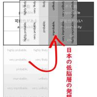 """宝くじが当たる可能性? 「可能性」 """"一つ覚え"""" の日本人?"""