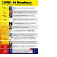 コロナウイルス道路地図