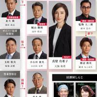 テレビ Vol.413 『ドラマ 「緊急取調室」』
