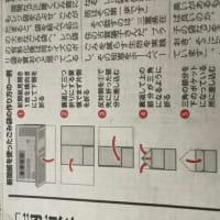 新聞で作る三角コーナー