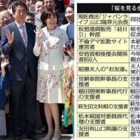 桜を見る会招待者名簿破棄・改ざん問題で、内閣府の職員を処分してトカゲのしっぽ切りを図る安倍政権。ああ、国家公務員にならなくてよかった!(笑)