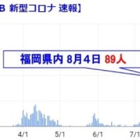 【速報】 8月4日