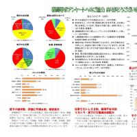 ・2021春闘/春闘要求提出&アンケート結果(両面)2021-03-09