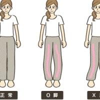☆太る原因は歩き方にも!?☆