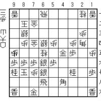 大山将棋研究(2110);四間飛車に銀矢倉(芹沢博文)