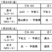 〔大会情報〕R1年度山口県高校新人大会 決勝L