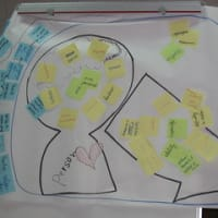 Student\'s Challenge in Sustainability Education