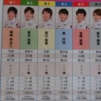 2019年6/16 ガールズケイリン・ニューカマー(第116期生)レース