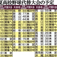 高校野球 関西各府県大会検討中