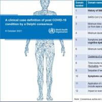 新型コロナウイルス感染症COVID-19:最新エビデンスの紹介(10月23日)