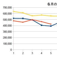 6/30の日経