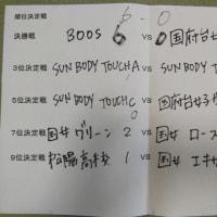 第16回千葉県タッチラグビー大会(第16回市川カップ)参加御礼