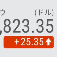 22日 NYダウ平均 25ドル高 決算期待でハイテク株に買い