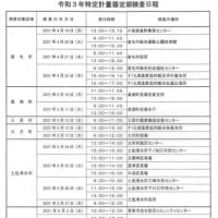 令和3年に高知県が実施する計量器の定期検査日程表