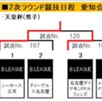 〔大会結果〕全日本選手権第2次ラウンド
