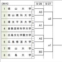 〔大会情報〕第72回全日本大学選手権中国地区予選会