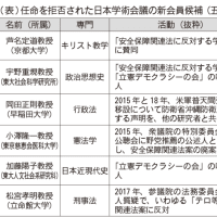 日本学術会議の人事には思いっきり介入した菅総理が、森会長を五輪組織委員会会長から辞職させることに関しては「私自身が独立した組織に人事への口出しをすることはすべきでない」と二枚舌を使い分け。