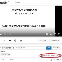 祝!読者登録1万人達成しました !!