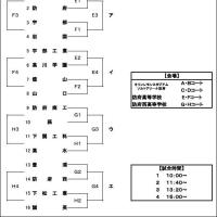 〔大会情報〕第48回三戸杯(高校の部)