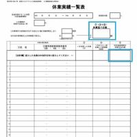 大阪 労働 局 助成 金 センター