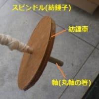 綿用の小型高速スピンドルの制作