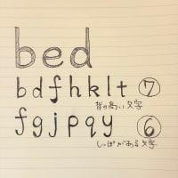 bとdの区別と文字の高さ