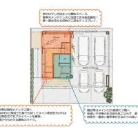 理想の二世帯住宅(ビルトイン・EV付)の間取り