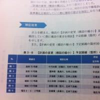パブリックコメント(意見書)募集、〆切8月12日。『東京における都市計画道路の在り方に関する基本方針(案)』、歩行者優先及びバリアフリーの道づくりへご意見を!私も作成中。
