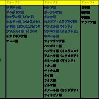 日本人にとって易しい言語、難しい言語②