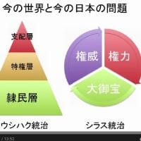 ●(270643-0619)動画【CGS ねずさん】第1話~第12話